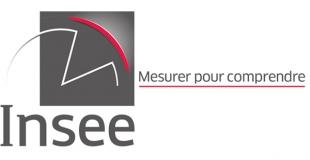 Durée de la monoparentalité en France selon l'Insee