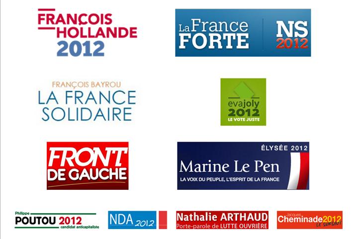 Partis de la présidentielle 2012
